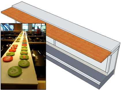 kaiten sushi conveyor, transporter, slider, magnetic