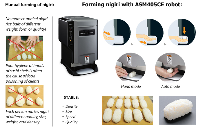 No more problems with forming nigiri rice balls with ASM405CE sushi robot.