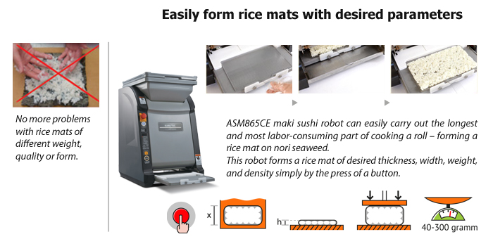 With ASM865 robot, there are no more problems forming a rice mat on a sheet of nori.